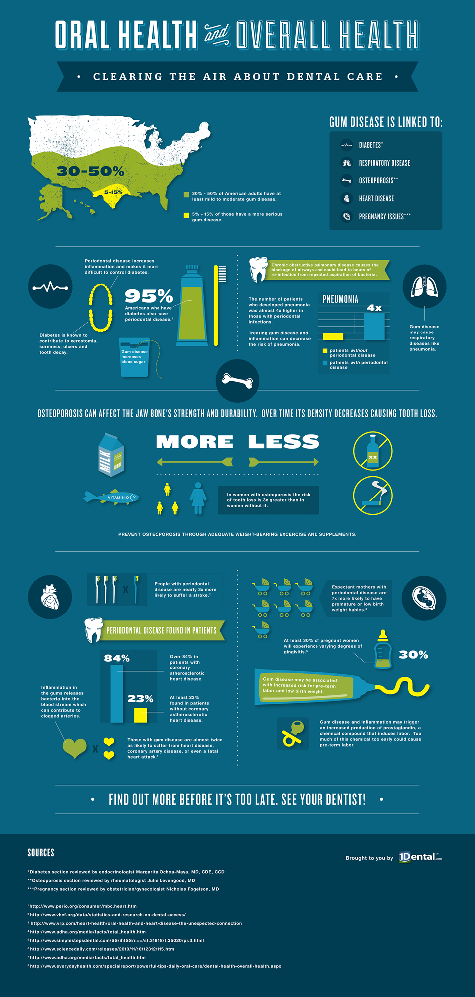 Infographic: How Your Oral Health Affects Your Overall Health