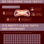 Dentist San Diego | 6th Ave Periodontics