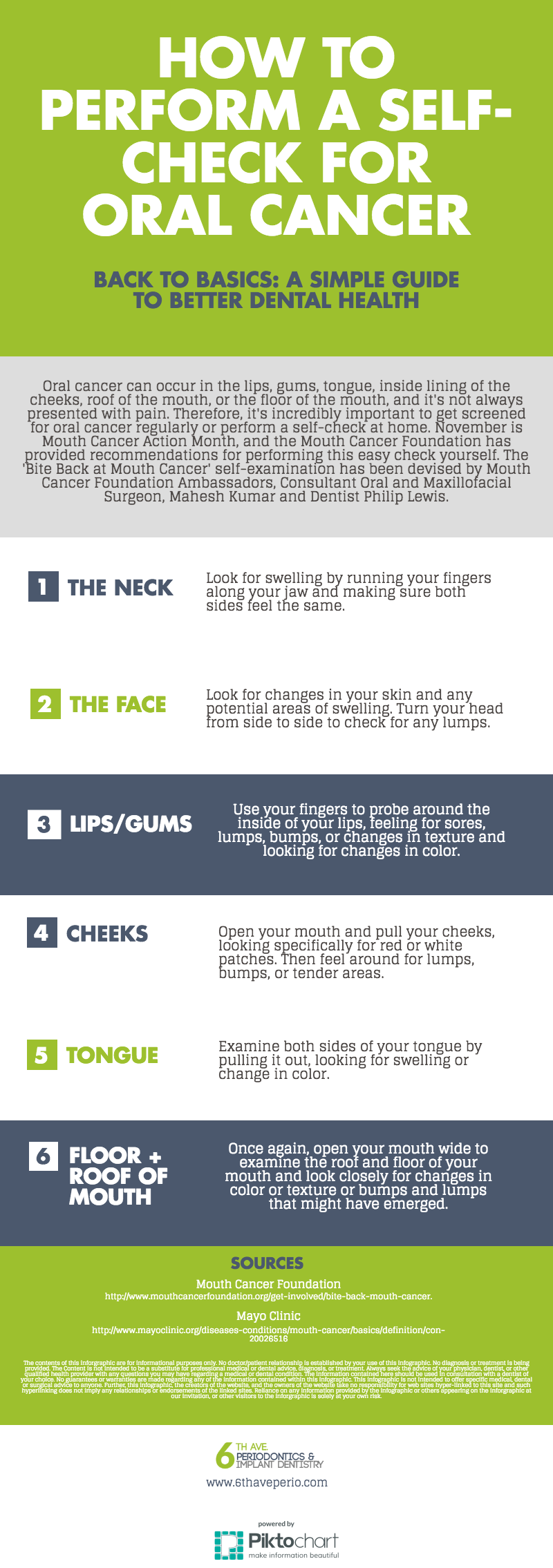 oralcancerselfcheckinfographic