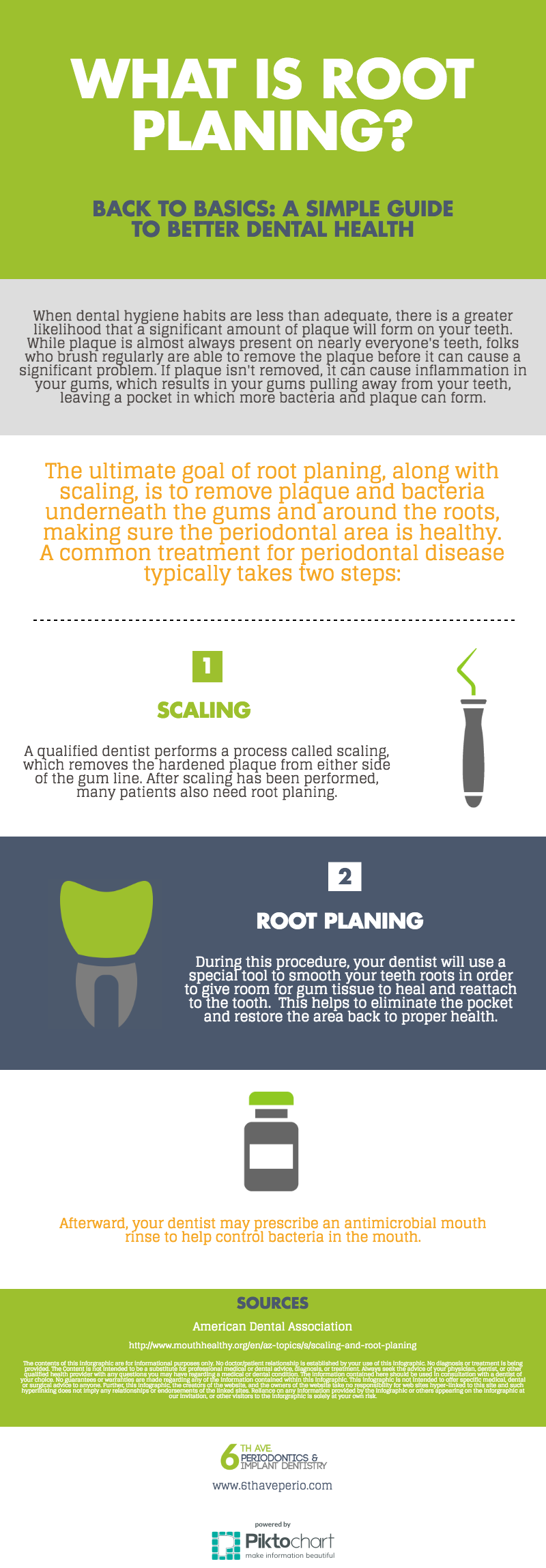 What is Root Planing? | 6th Ave Periodontics and Implant Dentistry
