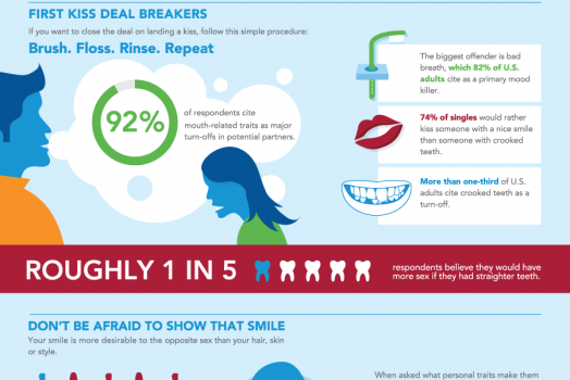 Could Invisalign Help Your Love Life?