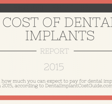 How Much do Dental Implants Cost? (Infographic)