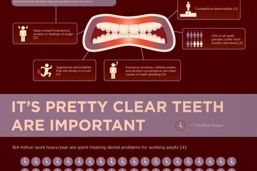 What Do Your Teeth Say About Your Personality?