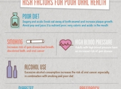 Infographic: The Link Between Oral and Overall Health